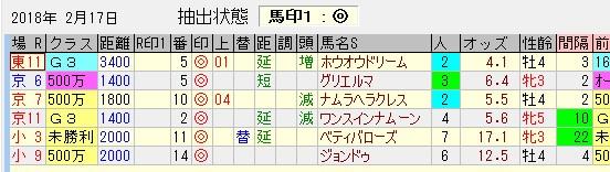 f:id:waawaaojisan:20180217033631j:plain