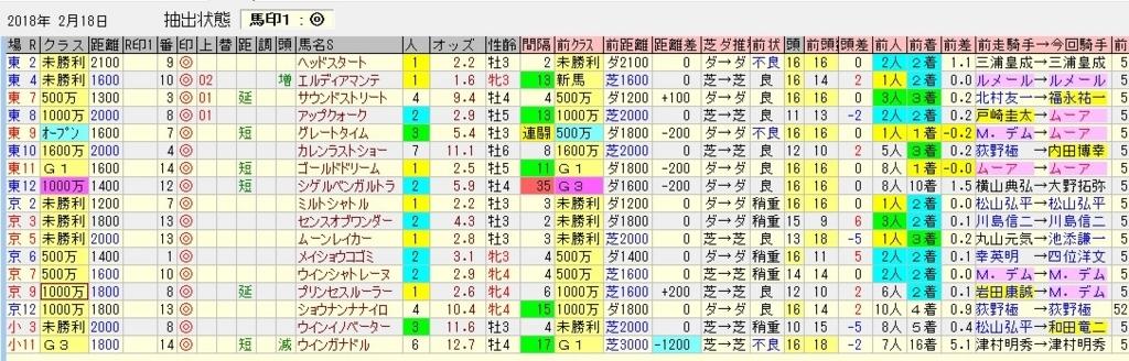 f:id:waawaaojisan:20180218024142j:plain