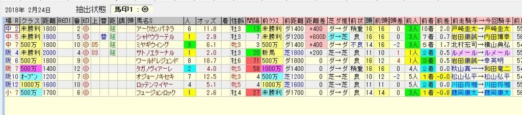 f:id:waawaaojisan:20180224074215j:plain