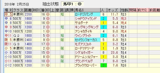 f:id:waawaaojisan:20180225091856j:plain
