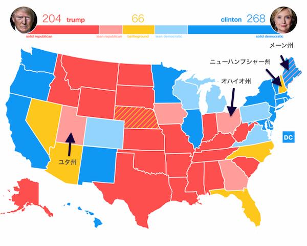 アメリカ大統領選 州 支持率