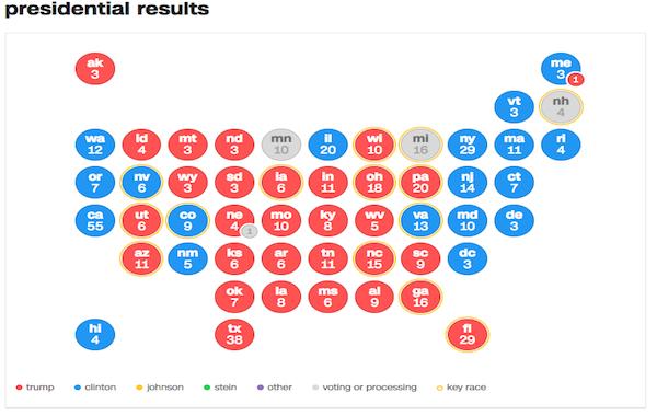 アメリカ大統領選 獲得票