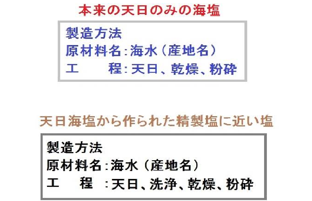f:id:wacag:20160909100807p:plain