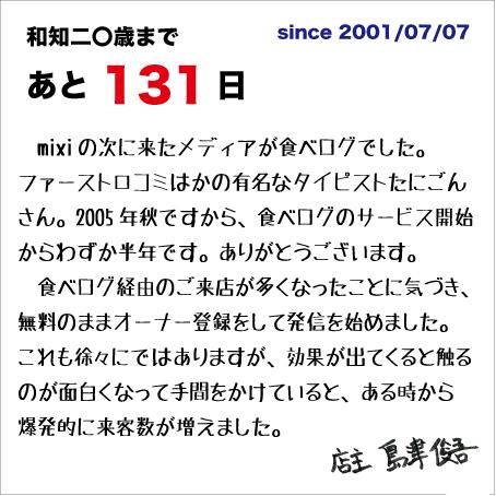 f:id:wachikuma:20210416061918j:plain