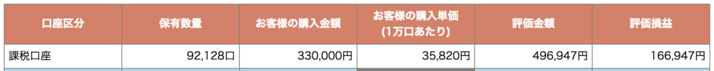 f:id:wacochan:20180121000101p:plain