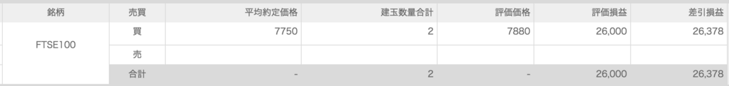 f:id:wacochan:20180121000434p:plain