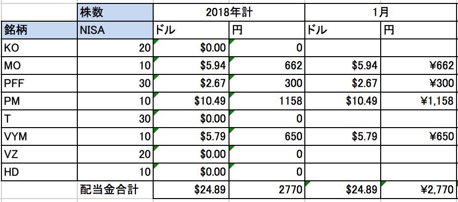 f:id:wacochan:20180201200217p:plain