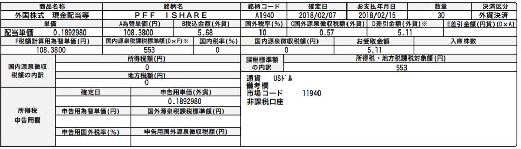 f:id:wacochan:20180218094700p:plain