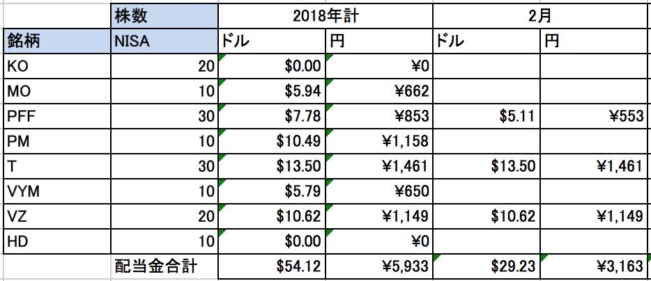 f:id:wacochan:20180304075401p:plain