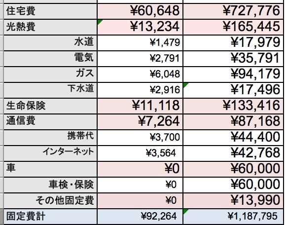 f:id:wacochan:20180305130248p:plain