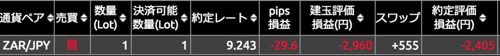 f:id:wacochan:20180403194834p:plain
