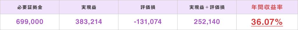 f:id:wacochan:20180506104355p:plain