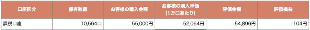 f:id:wacochan:20180708090023p:plain