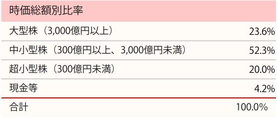f:id:wacochan:20180825082715p:plain