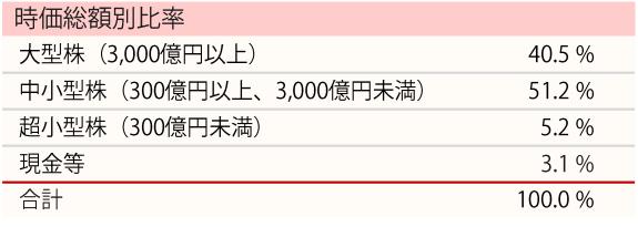 f:id:wacochan:20180825082726p:plain