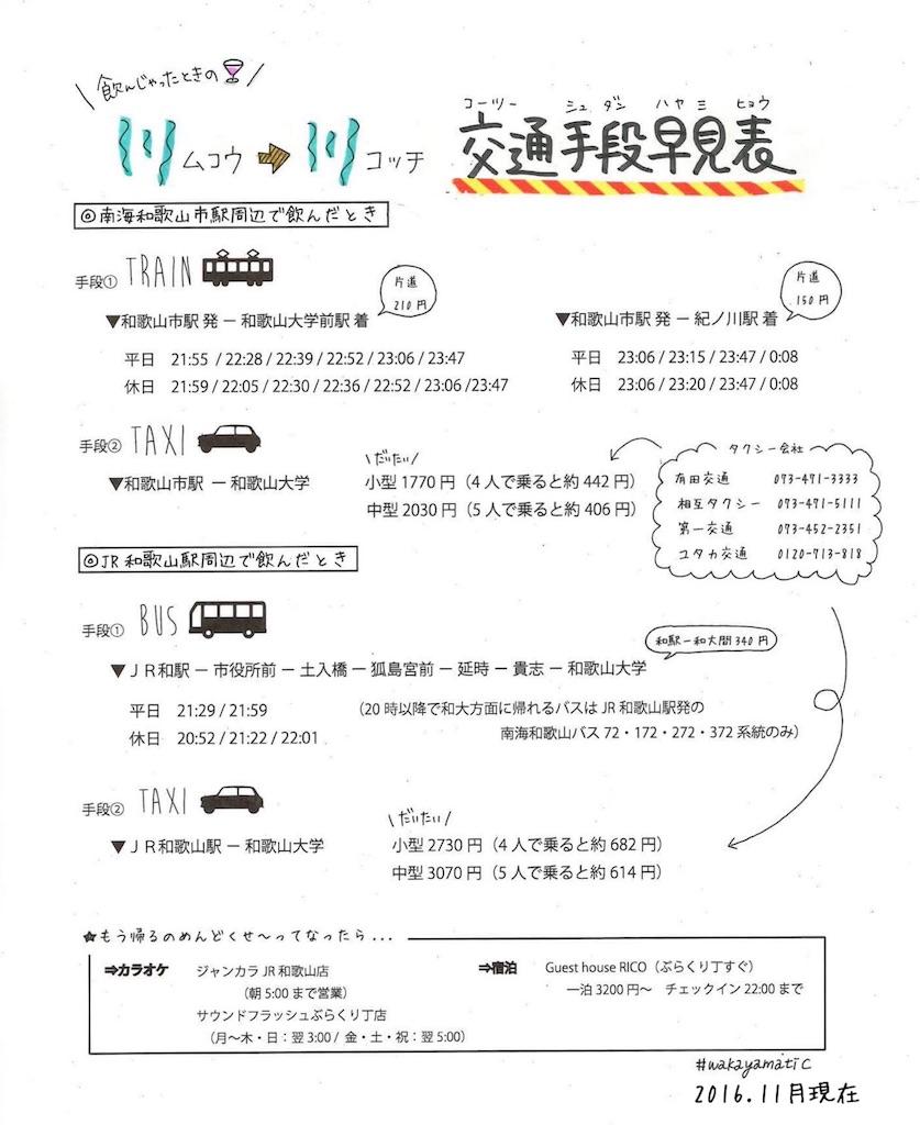 f:id:wadaisei:20161128004242j:image