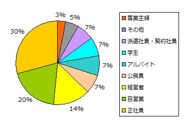 f:id:wadaisei:20170130214723p:plain