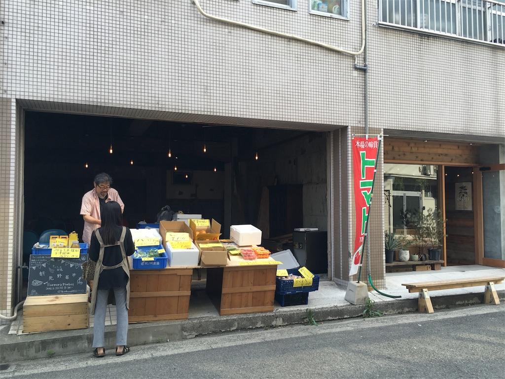 f:id:wadaisei:20170130232600j:image