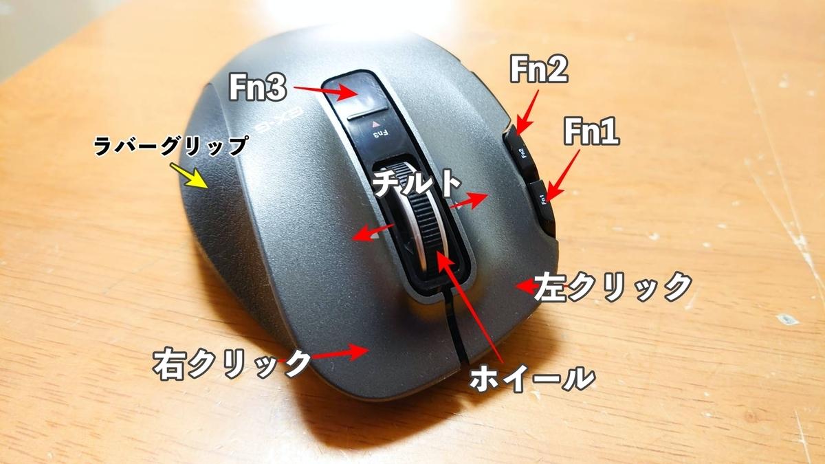 f:id:wadaiyakata:20200130201741j:plain