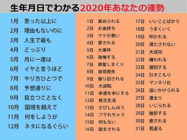 f:id:wadakazuma:20200109211424j:plain