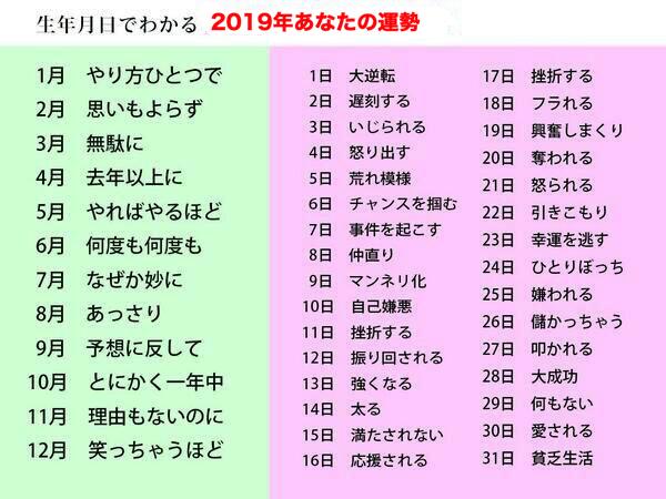 f:id:wadakazuma:20200109211530j:plain