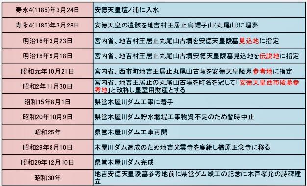 f:id:wadakogorou-weblog:20190721230006j:plain