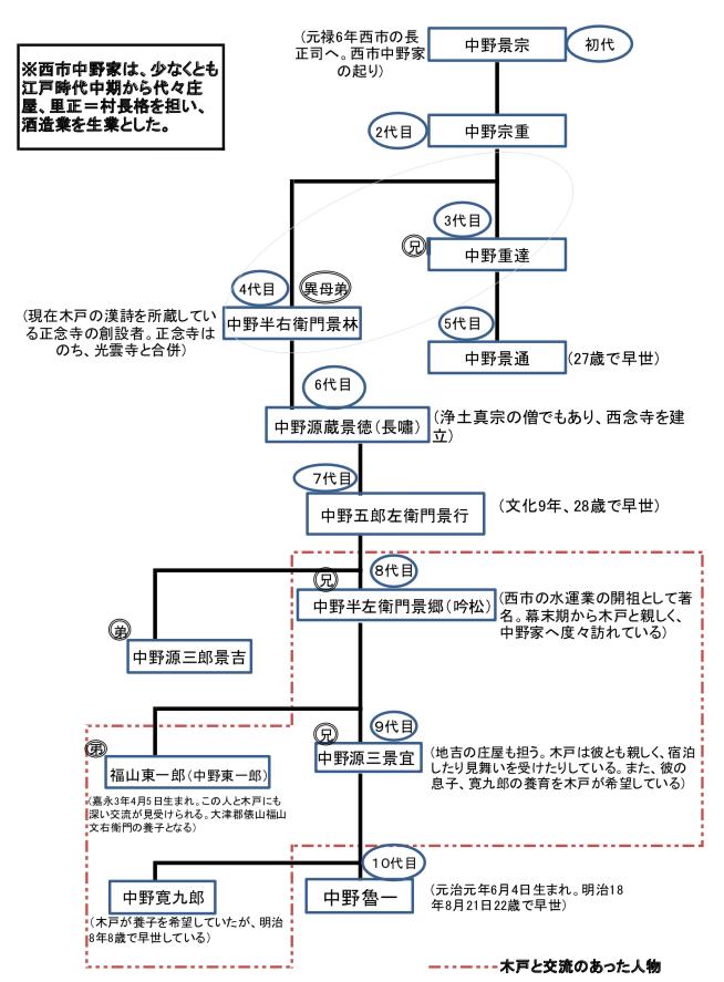 f:id:wadakogorou-weblog:20190723234141p:plain