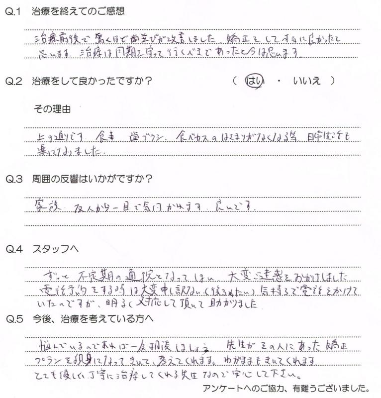 f:id:wadaortho:20120913153353j:image