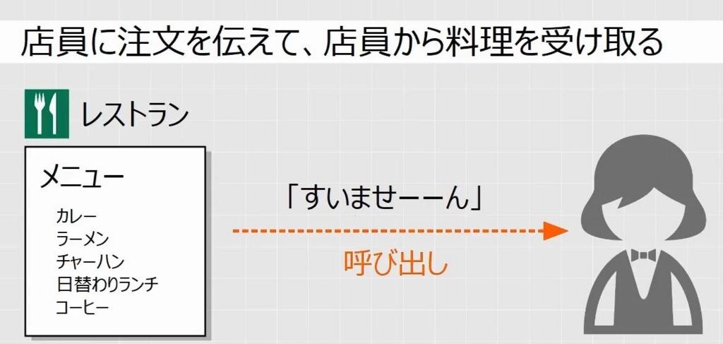 f:id:waenavi:20180725130845j:plain
