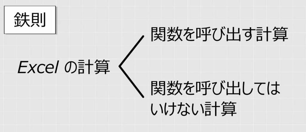 f:id:waenavi:20180725143958j:plain