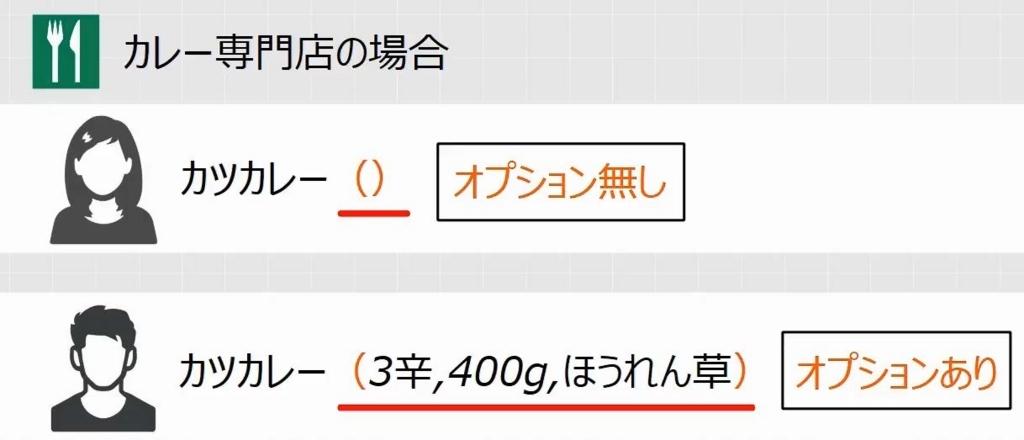 f:id:waenavi:20180725152339j:plain