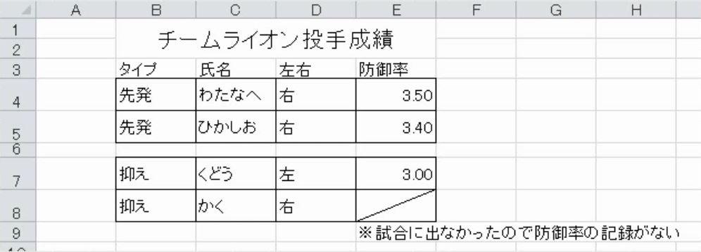 f:id:waenavi:20180801153807j:plain