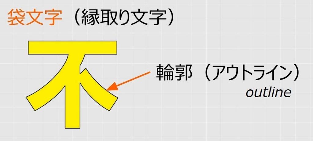 f:id:waenavi:20180807233743j:plain