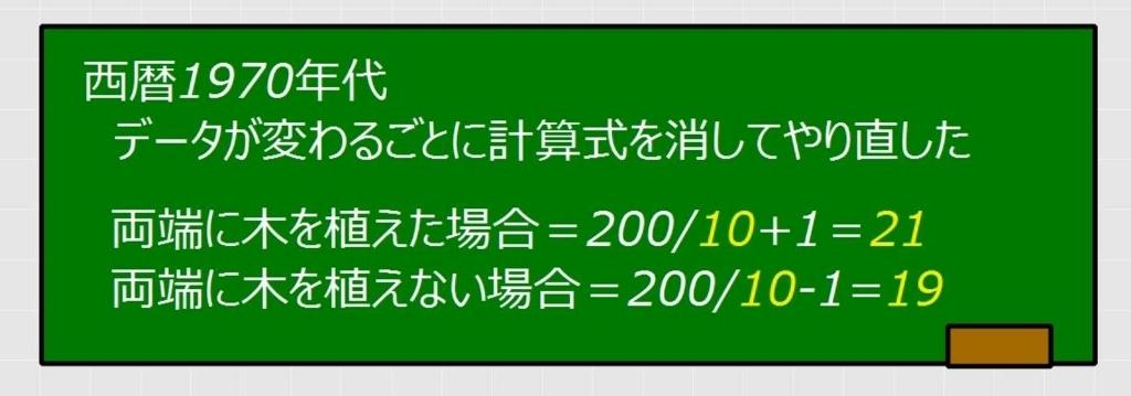 f:id:waenavi:20180812204648j:plain