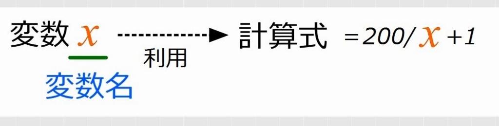 f:id:waenavi:20180812205659j:plain