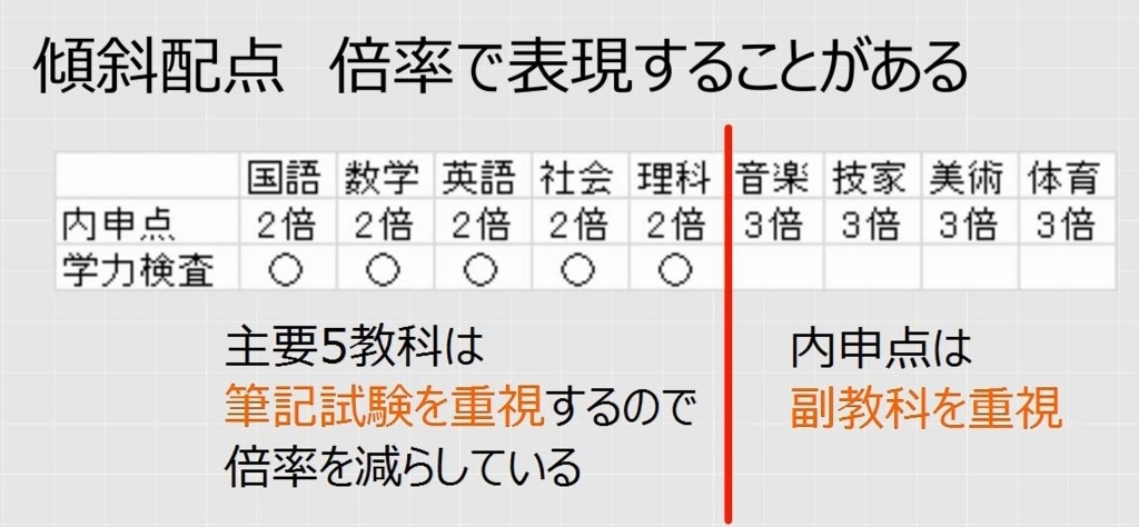 f:id:waenavi:20180819160621j:plain