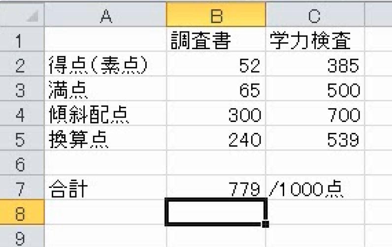f:id:waenavi:20180819163344j:plain