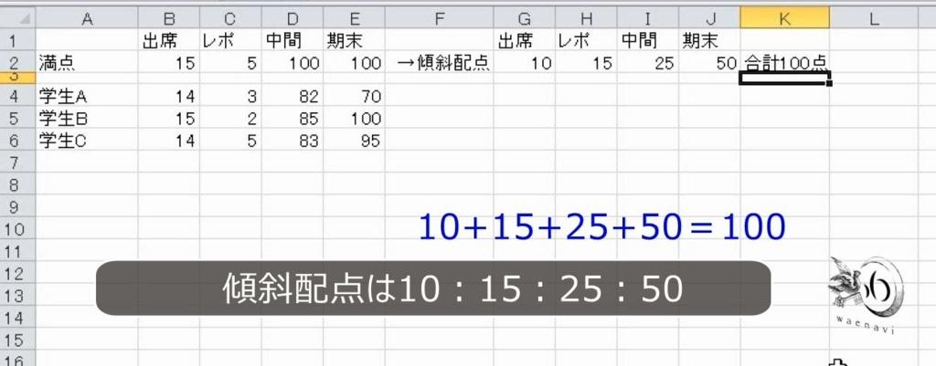 f:id:waenavi:20180819164129j:plain
