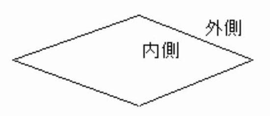 f:id:waenavi:20180828115734j:plain