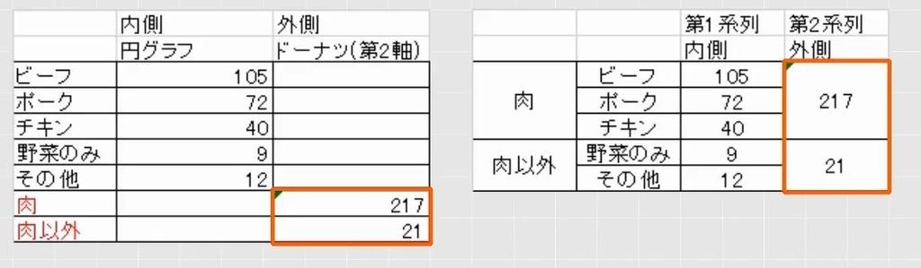f:id:waenavi:20180906150620j:plain