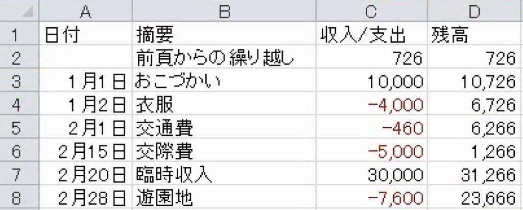 f:id:waenavi:20180908082220j:plain