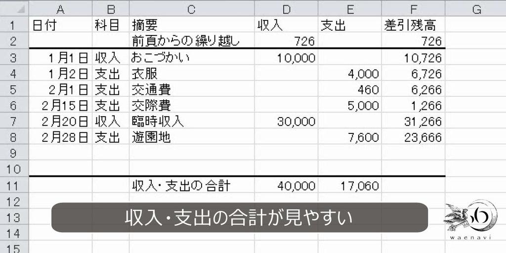 f:id:waenavi:20180908085930j:plain