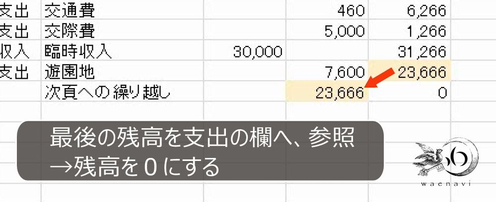 f:id:waenavi:20180908091153j:plain