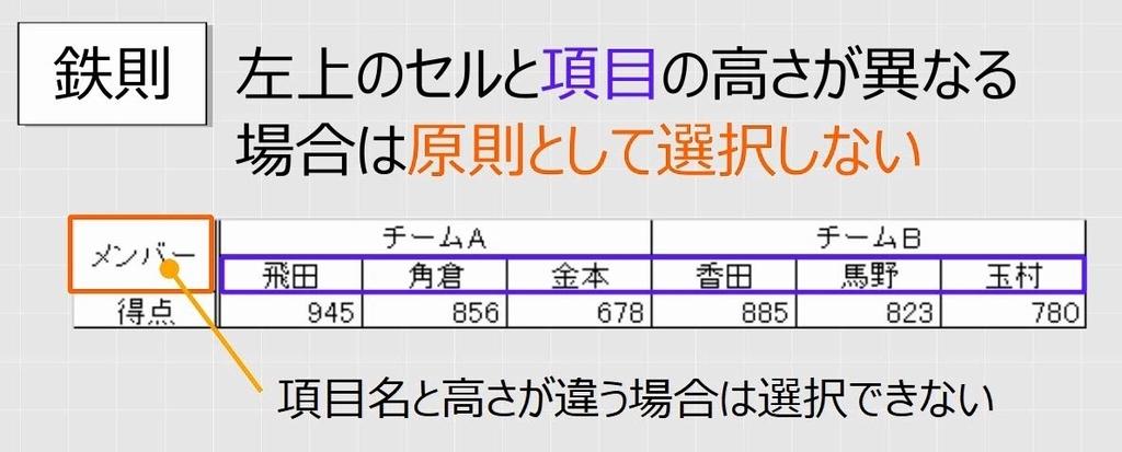 f:id:waenavi:20181003230009j:plain