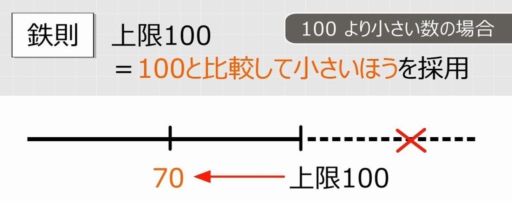 f:id:waenavi:20181014103043j:plain
