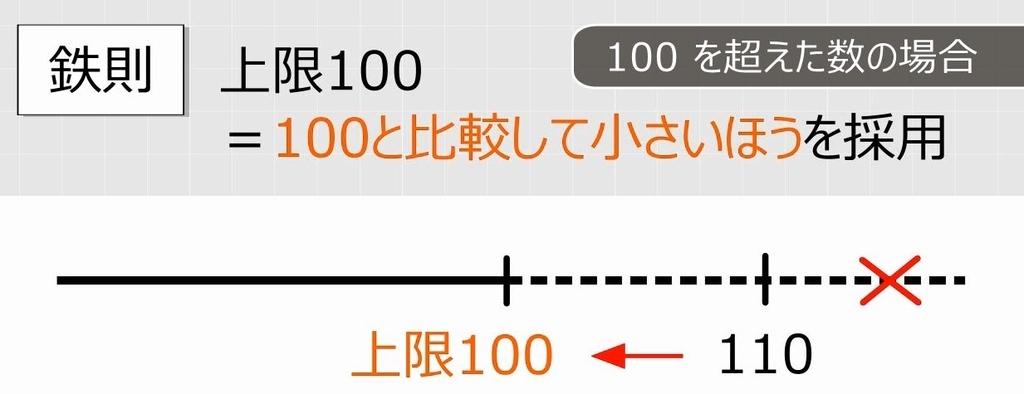 f:id:waenavi:20181014103046j:plain