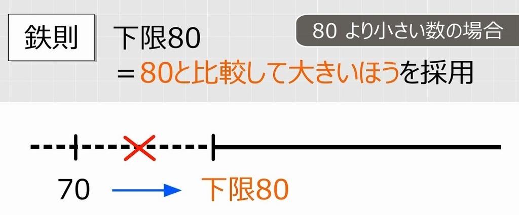 f:id:waenavi:20181014104151j:plain