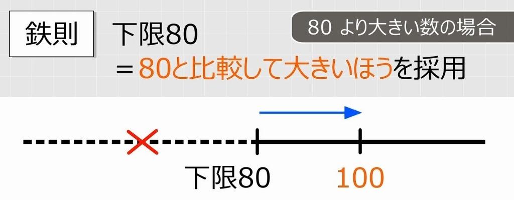 f:id:waenavi:20181014104155j:plain