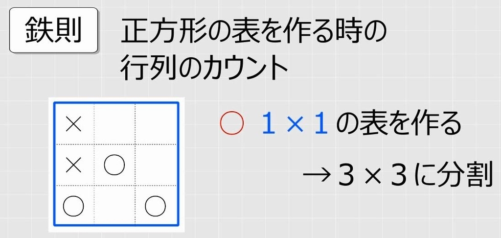 f:id:waenavi:20181016221224j:plain