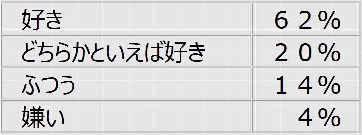 f:id:waenavi:20181021123916j:plain